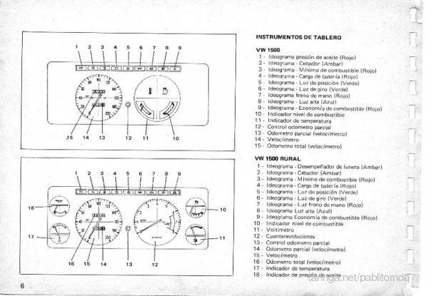 Manual de usuario VW 1500 m.85