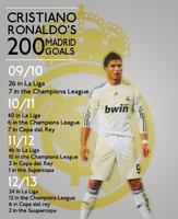 Los 200 goles de Cristiano Ronaldo en el Real Madrid